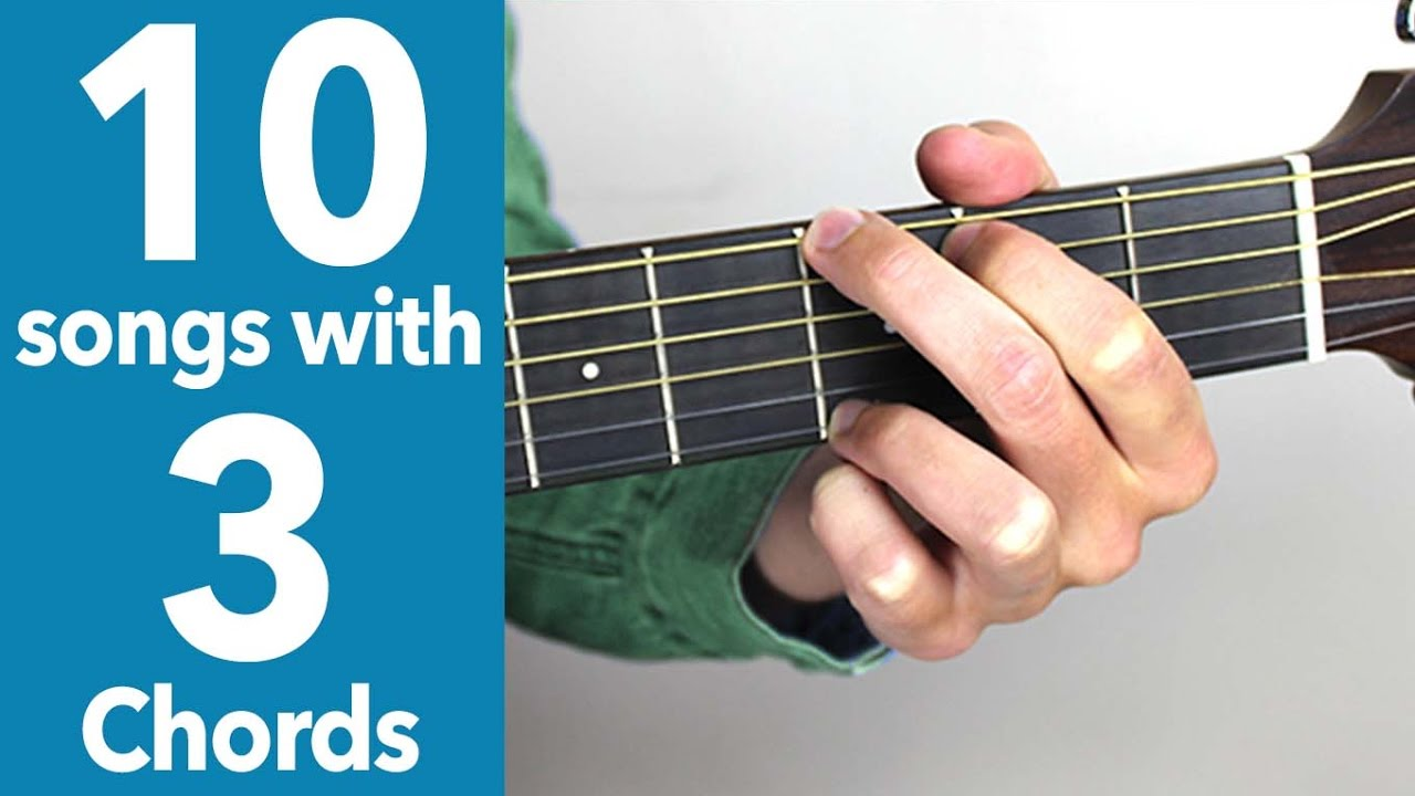 The Beatles Twist And Shout Guitar Lesson Easy 3 Chord Song